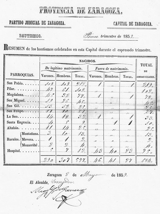 1859_Bautismos