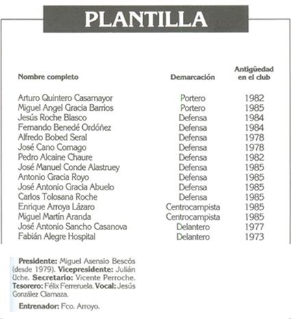 1985_1986_Plantilla