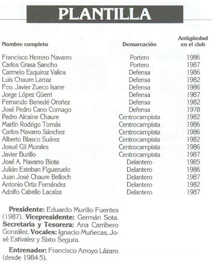 1987_1988_Plantilla